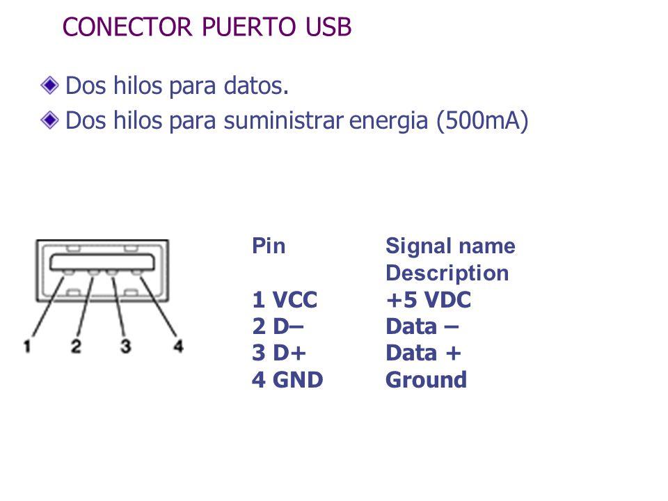 CONECTOR PUERTO USB Dos hilos para datos.