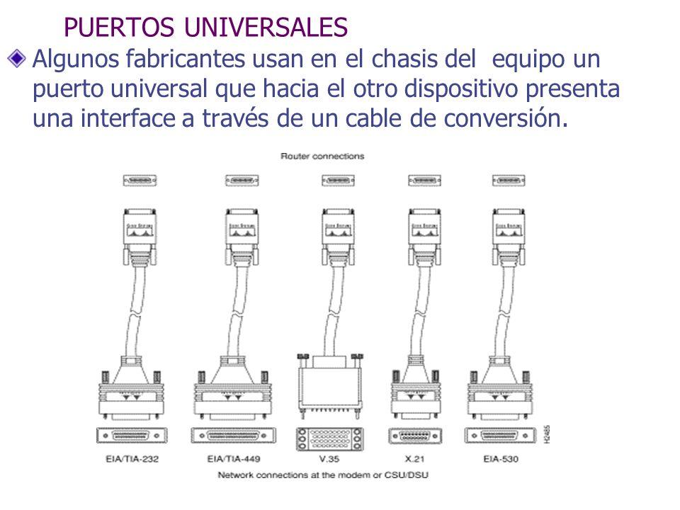 PUERTOS UNIVERSALES