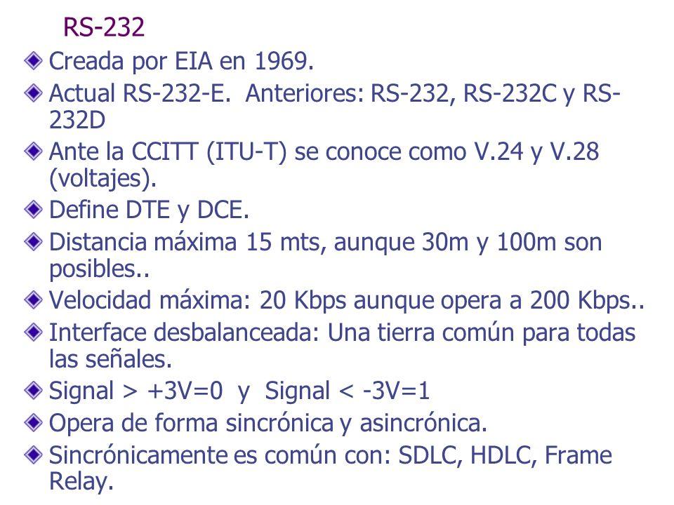 RS-232 Creada por EIA en 1969. Actual RS-232-E. Anteriores: RS-232, RS-232C y RS-232D.
