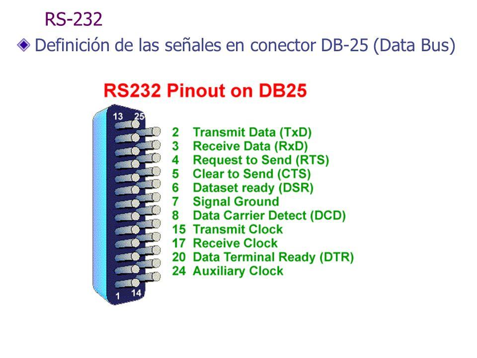 RS-232 Definición de las señales en conector DB-25 (Data Bus)