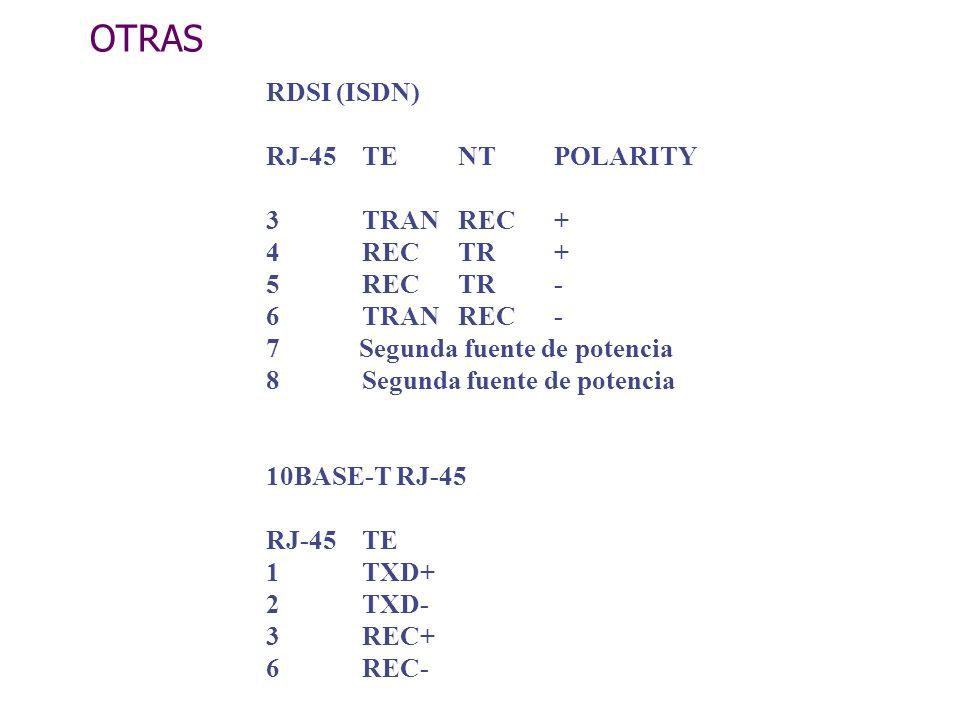 OTRAS RDSI (ISDN) RJ-45 TE NT POLARITY 3 TRAN REC + 4 REC TR +