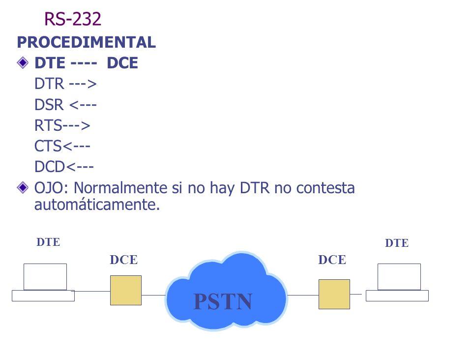 PSTN RS-232 PROCEDIMENTAL DTE ---- DCE DTR ---> DSR <---