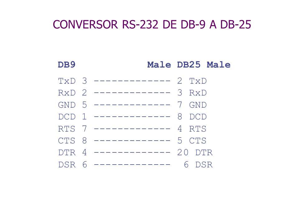 CONVERSOR RS-232 DE DB-9 A DB-25