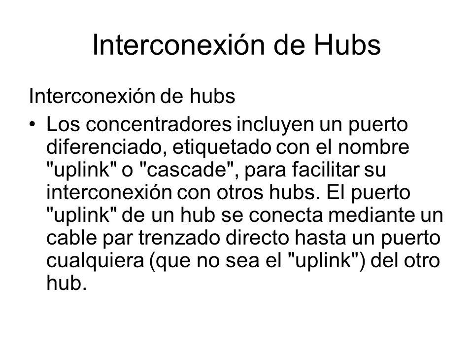 Interconexión de Hubs Interconexión de hubs