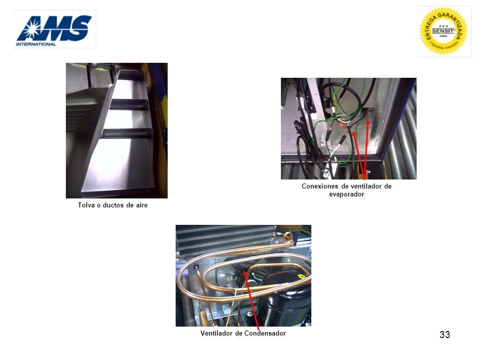 Conexiones de ventilador de evaporador Ventilador de Condensador