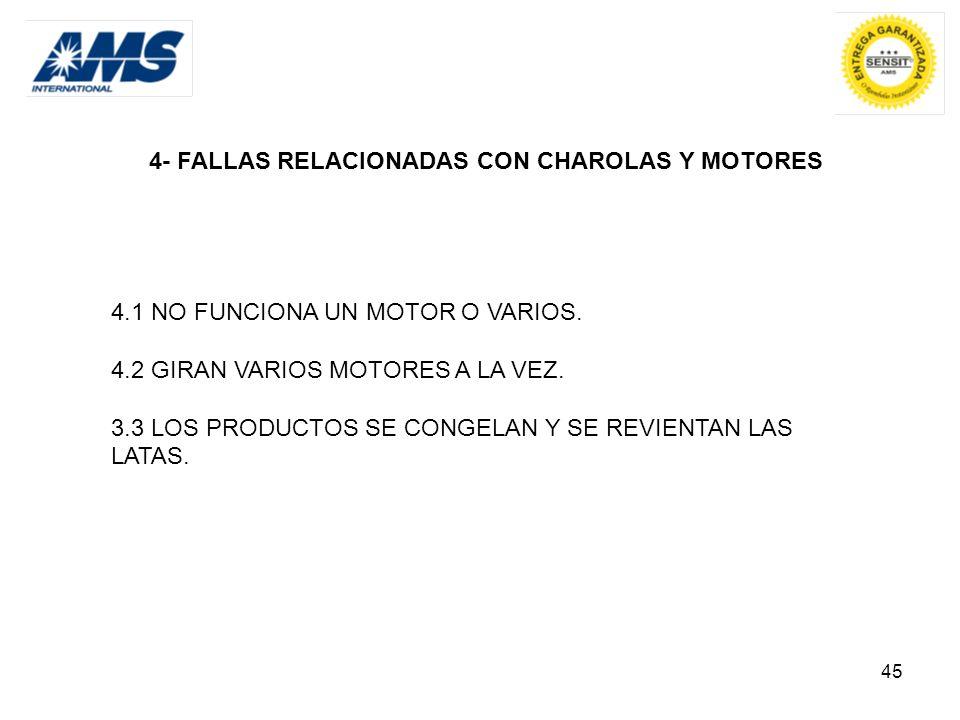 4- FALLAS RELACIONADAS CON CHAROLAS Y MOTORES