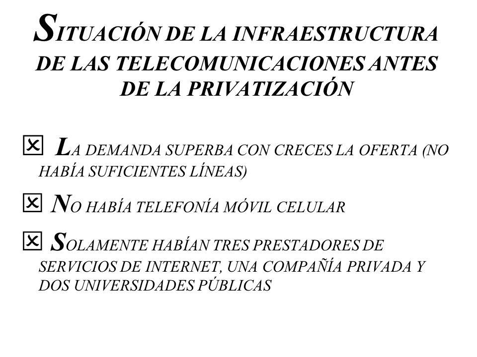 SITUACIÓN DE LA INFRAESTRUCTURA DE LAS TELECOMUNICACIONES ANTES DE LA PRIVATIZACIÓN