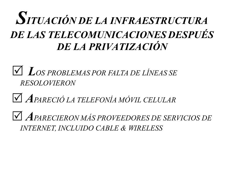 SITUACIÓN DE LA INFRAESTRUCTURA DE LAS TELECOMUNICACIONES DESPUÉS DE LA PRIVATIZACIÓN
