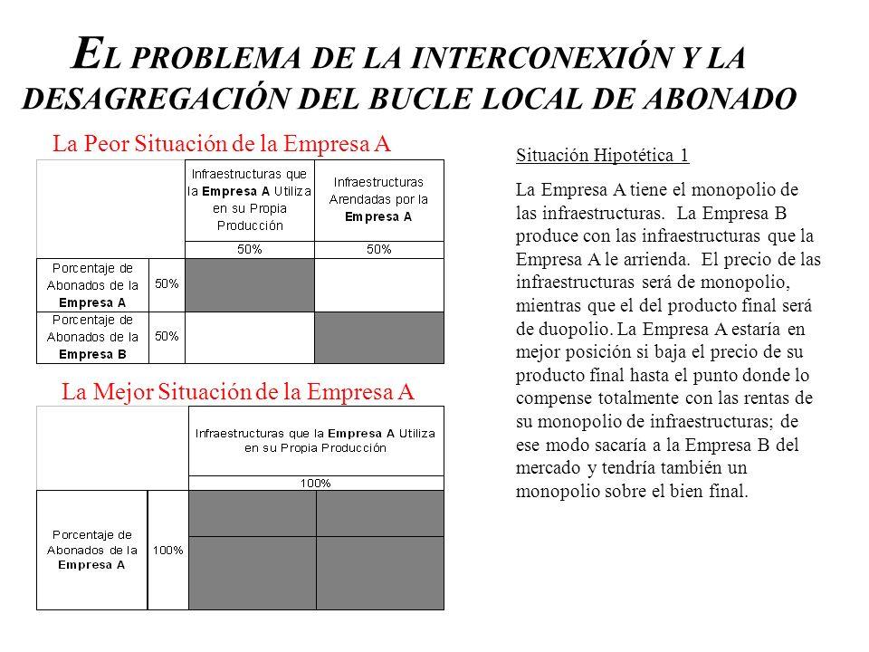 EL PROBLEMA DE LA INTERCONEXIÓN Y LA DESAGREGACIÓN DEL BUCLE LOCAL DE ABONADO