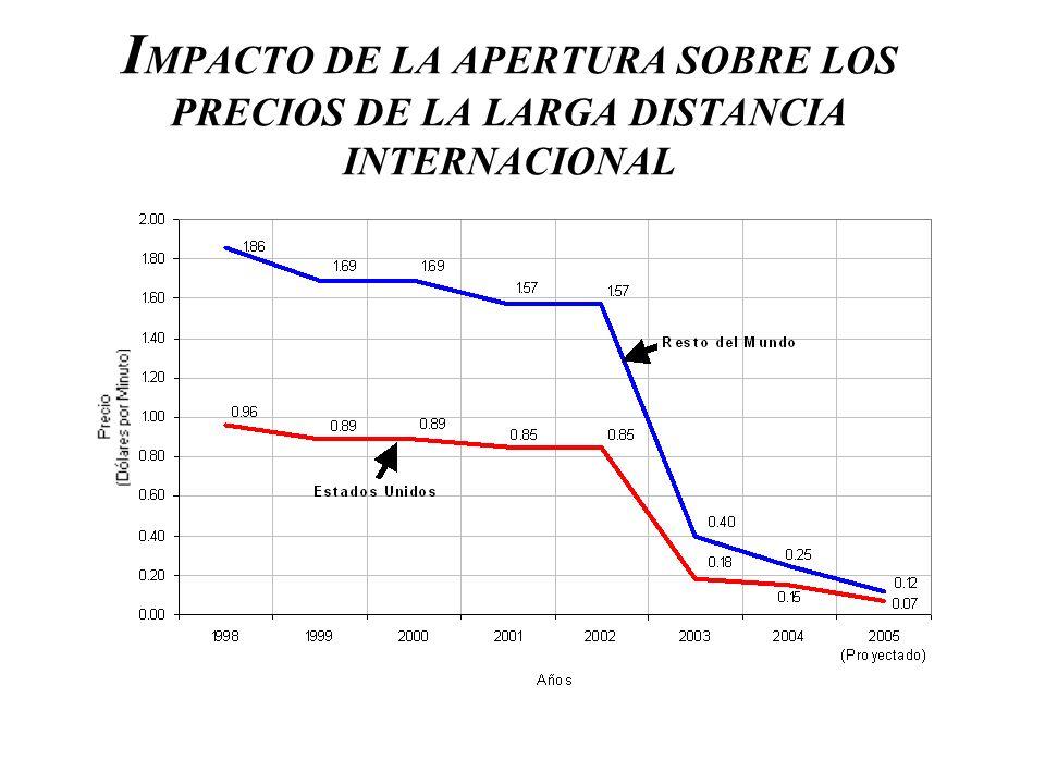 IMPACTO DE LA APERTURA SOBRE LOS PRECIOS DE LA LARGA DISTANCIA INTERNACIONAL
