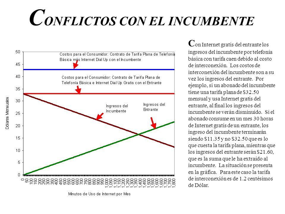 CONFLICTOS CON EL INCUMBENTE