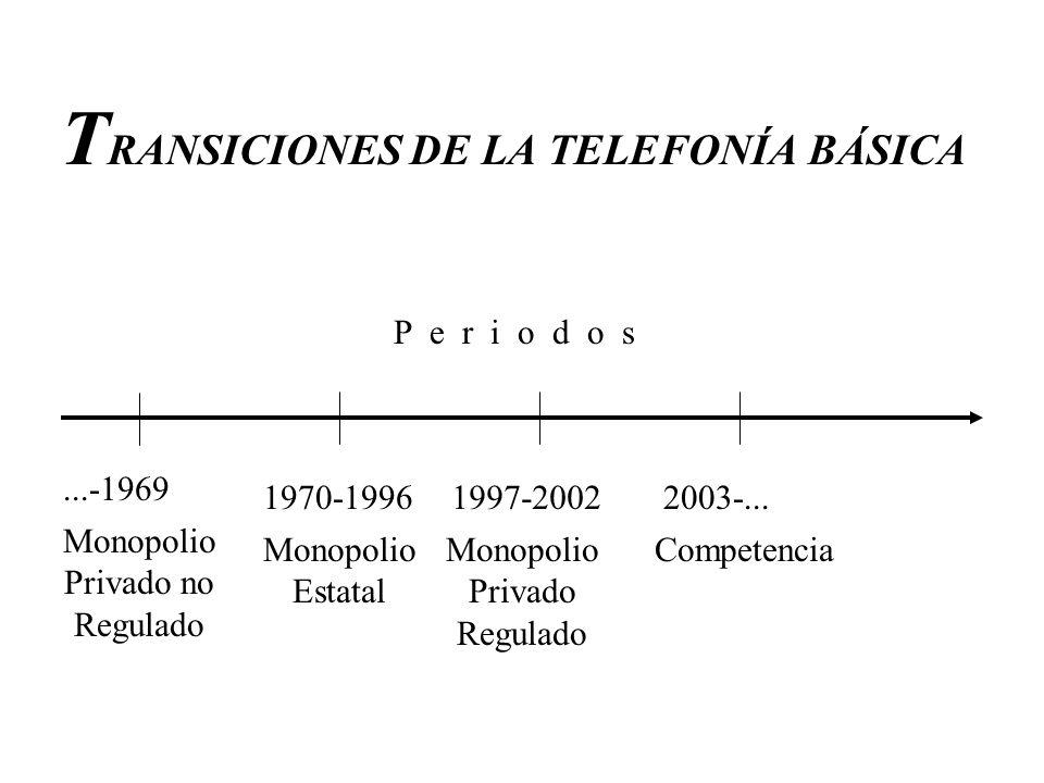 TRANSICIONES DE LA TELEFONÍA BÁSICA