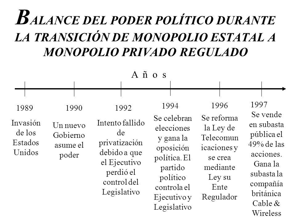 BALANCE DEL PODER POLÍTICO DURANTE LA TRANSICIÓN DE MONOPOLIO ESTATAL A MONOPOLIO PRIVADO REGULADO