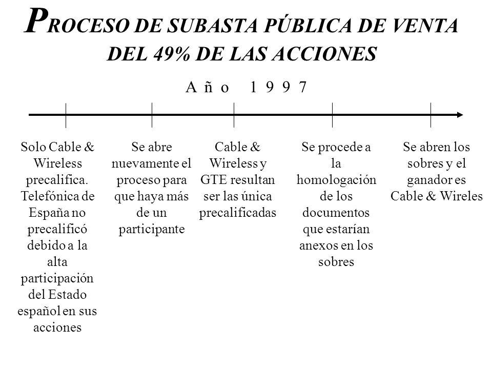 PROCESO DE SUBASTA PÚBLICA DE VENTA DEL 49% DE LAS ACCIONES