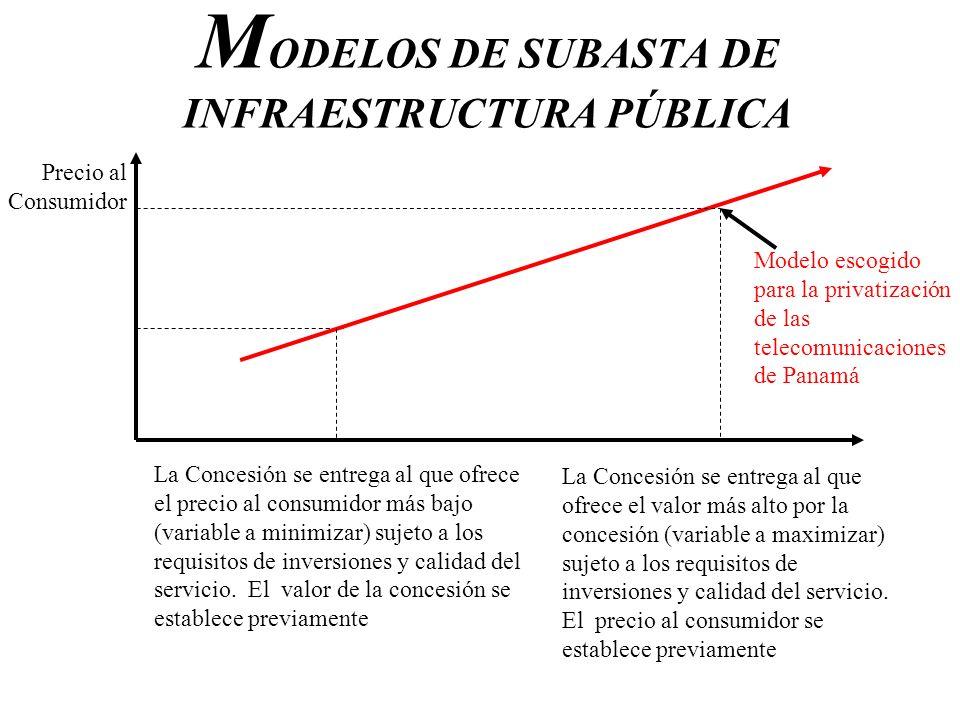 MODELOS DE SUBASTA DE INFRAESTRUCTURA PÚBLICA