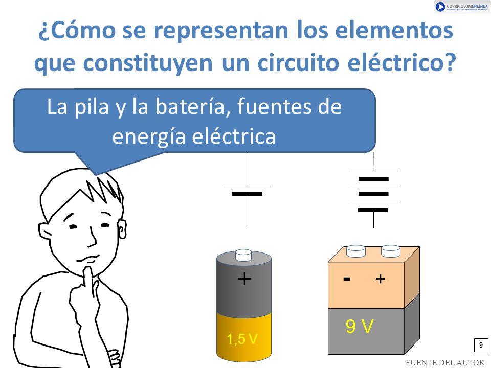 La pila y la batería, fuentes de energía eléctrica