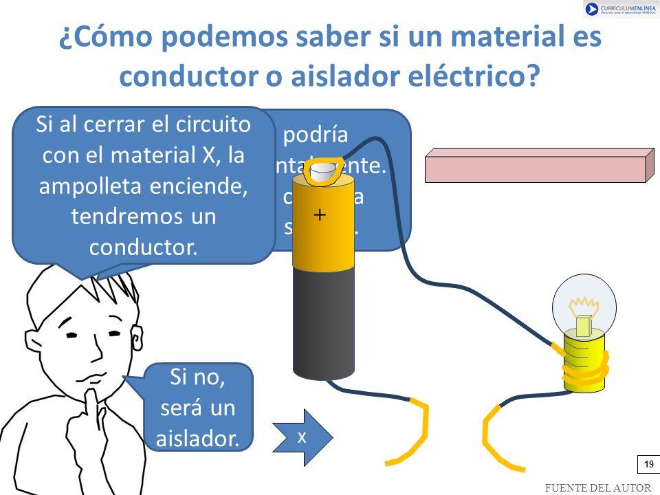 ¿Cómo podemos saber si un material es conductor o aislador eléctrico