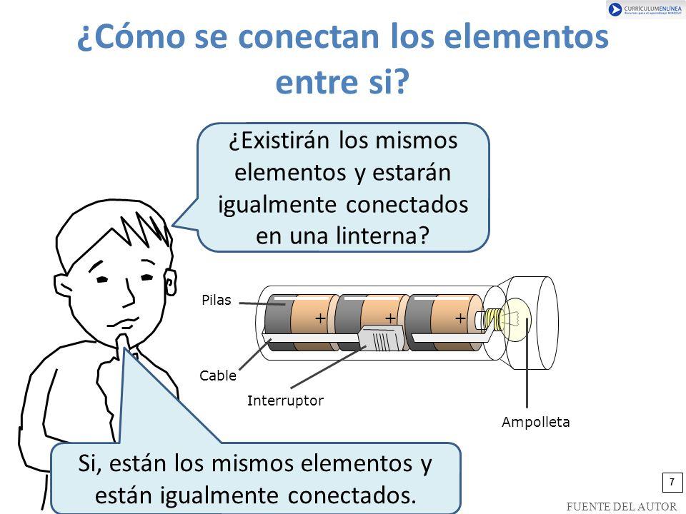 ¿Cómo se conectan los elementos entre si