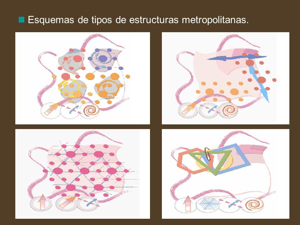 Esquemas de tipos de estructuras metropolitanas.