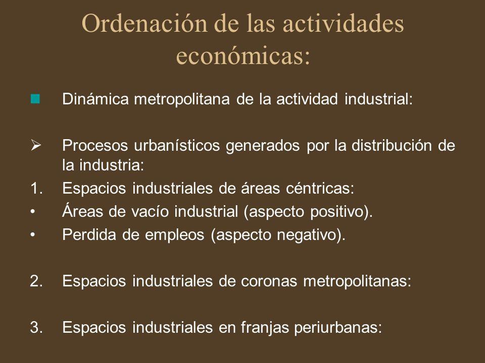 Ordenación de las actividades económicas: