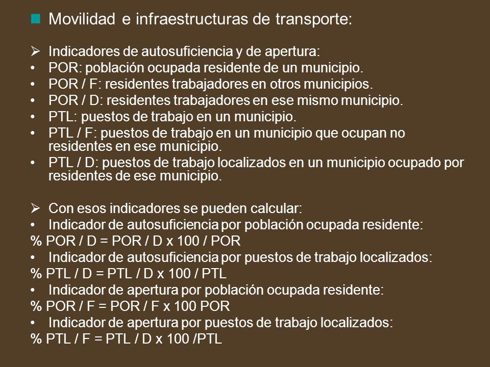 Movilidad e infraestructuras de transporte:
