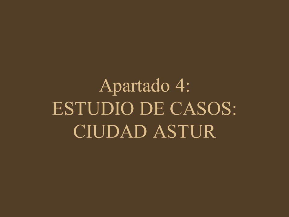 Apartado 4: ESTUDIO DE CASOS: CIUDAD ASTUR