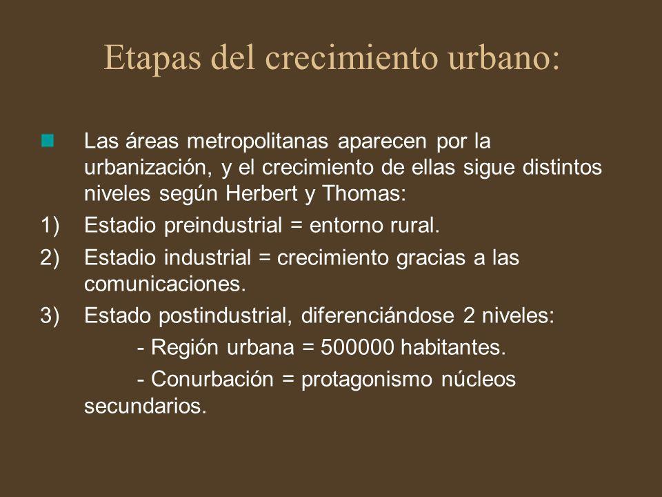 Etapas del crecimiento urbano: