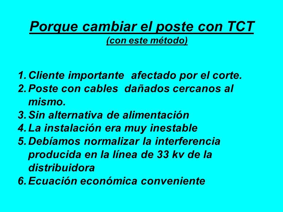 Porque cambiar el poste con TCT (con este método)