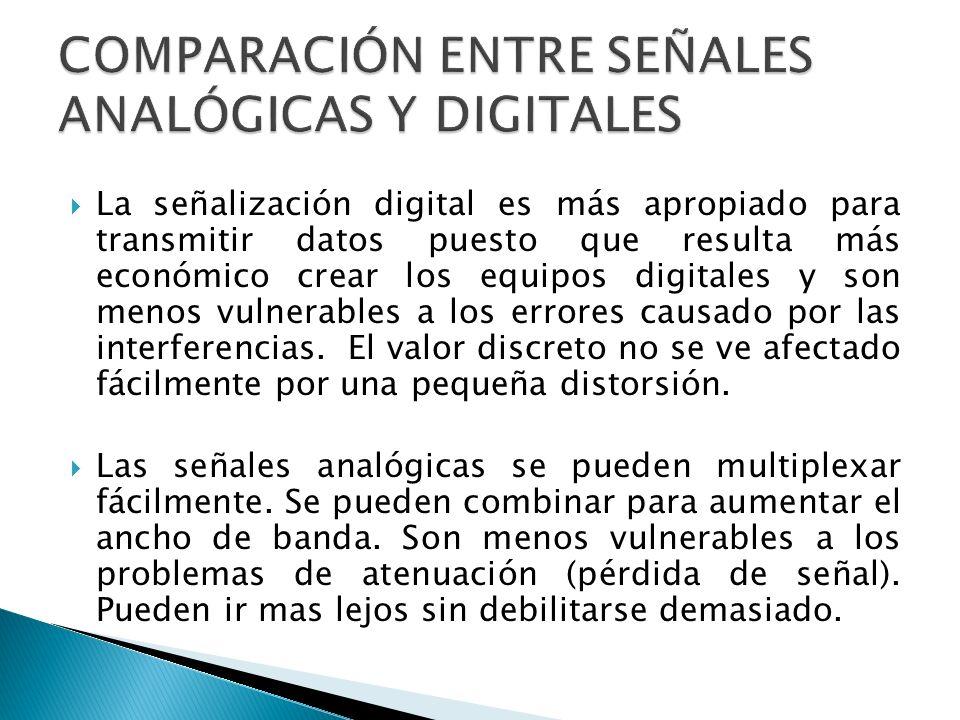COMPARACIÓN ENTRE SEÑALES ANALÓGICAS Y DIGITALES