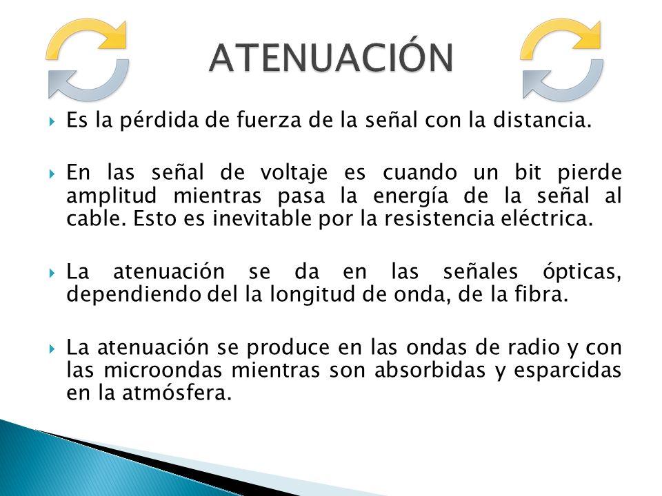 ATENUACIÓN Es la pérdida de fuerza de la señal con la distancia.