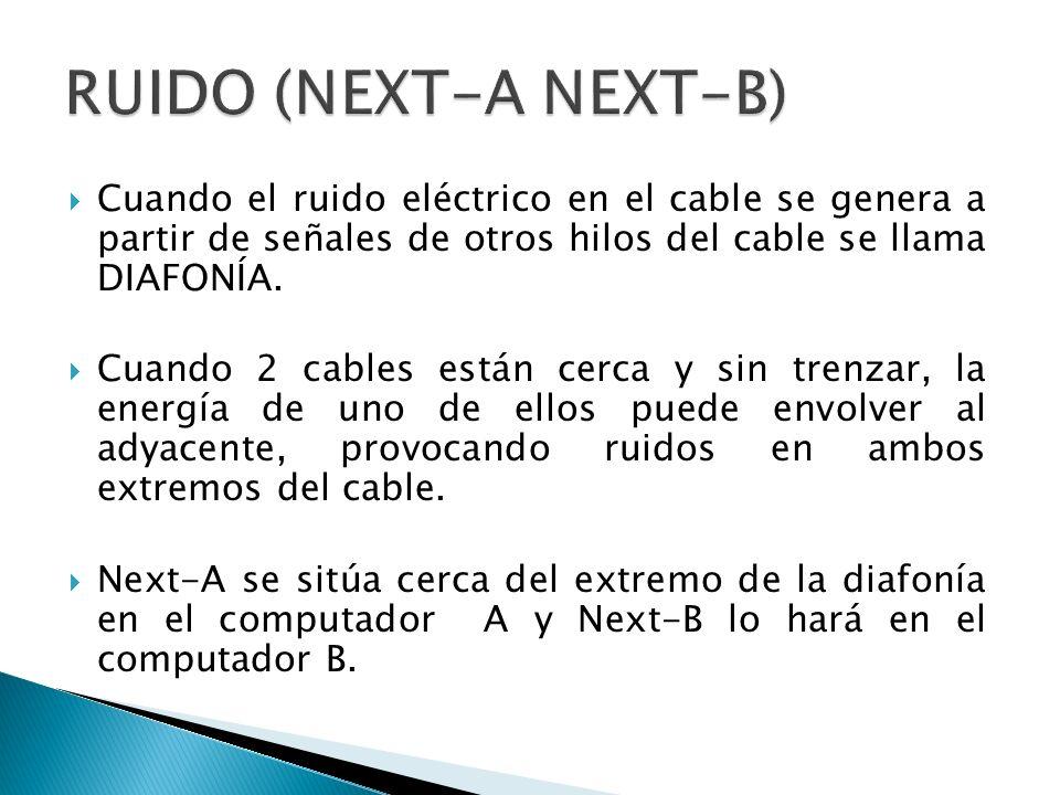 RUIDO (NEXT-A NEXT-B) Cuando el ruido eléctrico en el cable se genera a partir de señales de otros hilos del cable se llama DIAFONÍA.