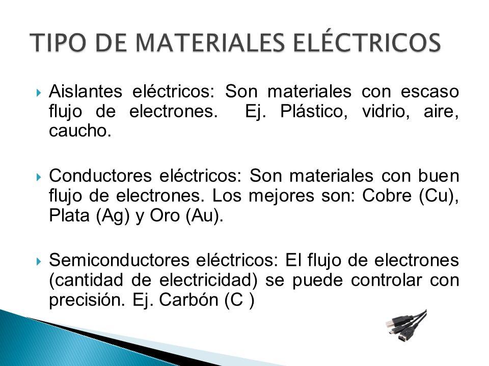 TIPO DE MATERIALES ELÉCTRICOS