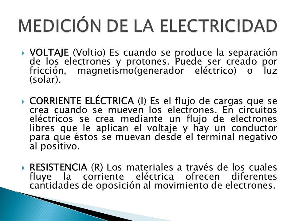 MEDICIÓN DE LA ELECTRICIDAD