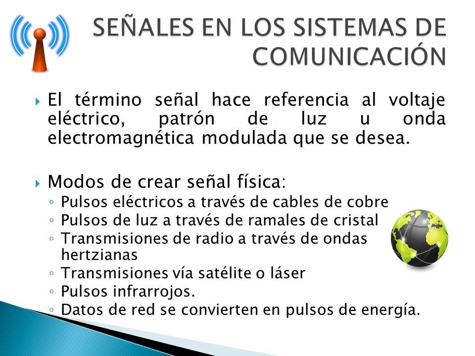 SEÑALES EN LOS SISTEMAS DE COMUNICACIÓN