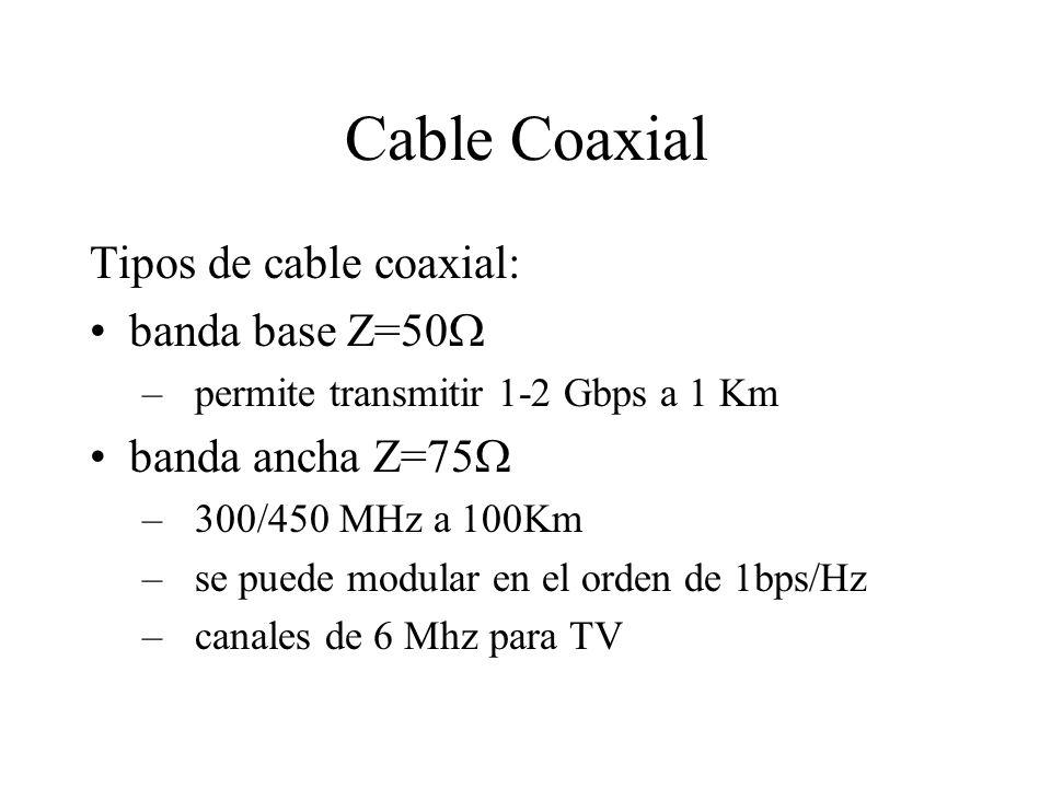 Cable Coaxial Tipos de cable coaxial: banda base Z=50