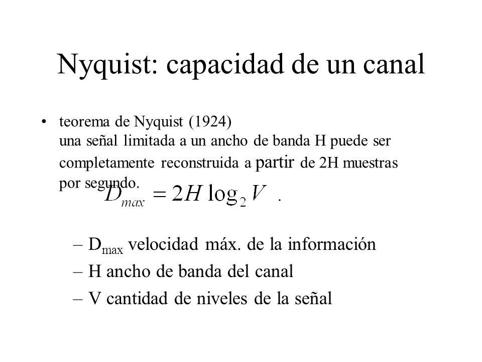 Nyquist: capacidad de un canal