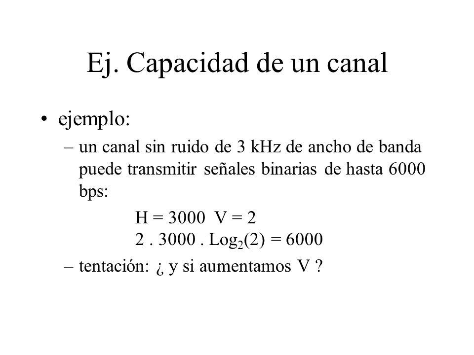 Ej. Capacidad de un canal