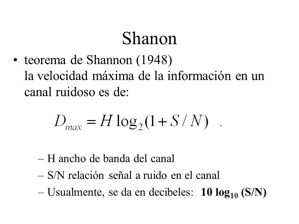 Shanon teorema de Shannon (1948) la velocidad máxima de la información en un canal ruidoso es de: H ancho de banda del canal.