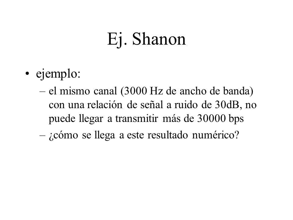 Ej. Shanon ejemplo: