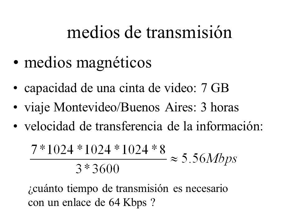 medios de transmisión medios magnéticos