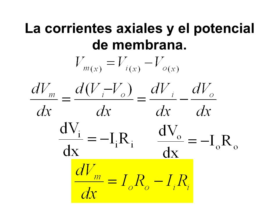 La corrientes axiales y el potencial de membrana.