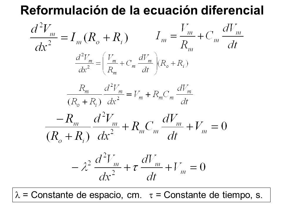 Reformulación de la ecuación diferencial