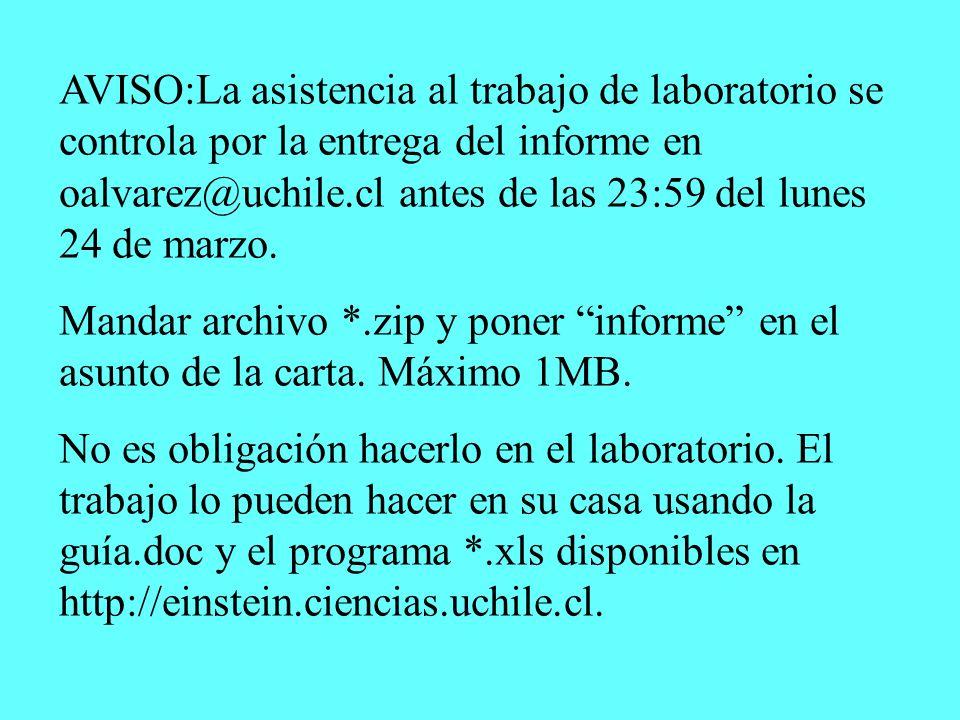AVISO:La asistencia al trabajo de laboratorio se controla por la entrega del informe en oalvarez@uchile.cl antes de las 23:59 del lunes 24 de marzo.