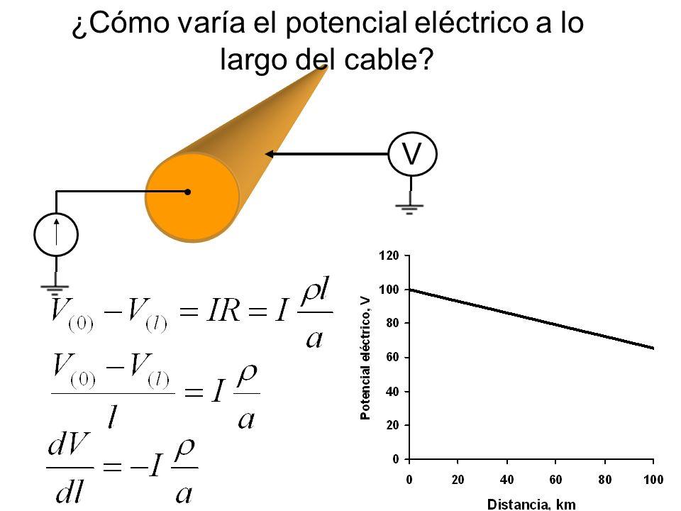 ¿Cómo varía el potencial eléctrico a lo largo del cable