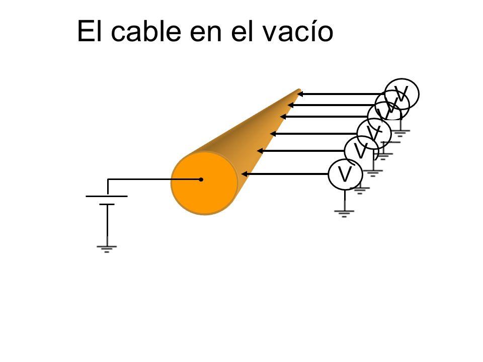 El cable en el vacío V V V V V V