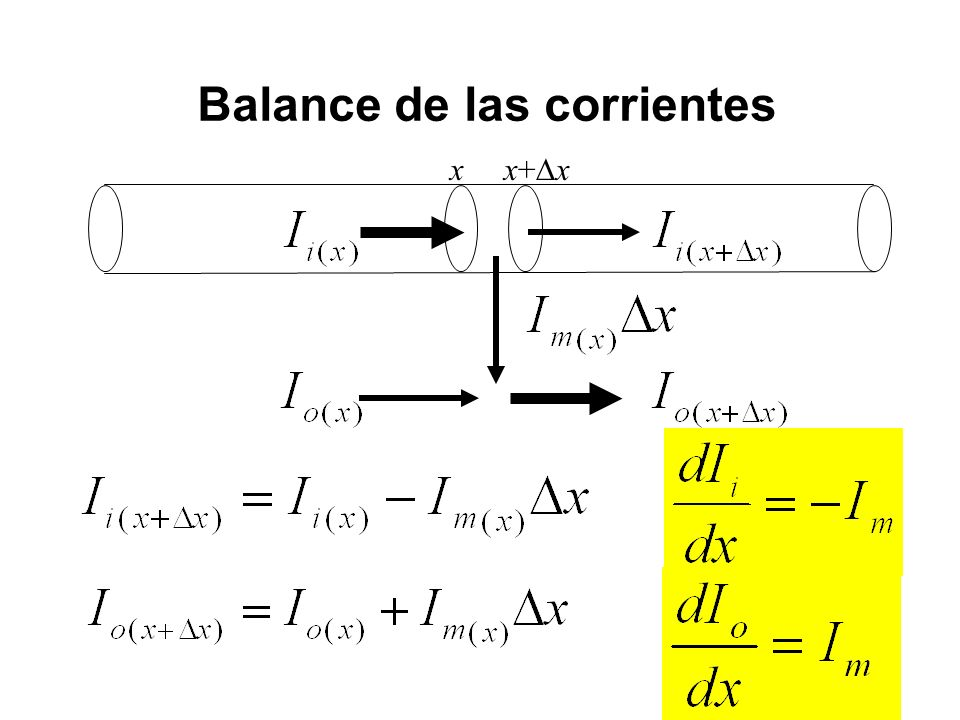 Balance de las corrientes