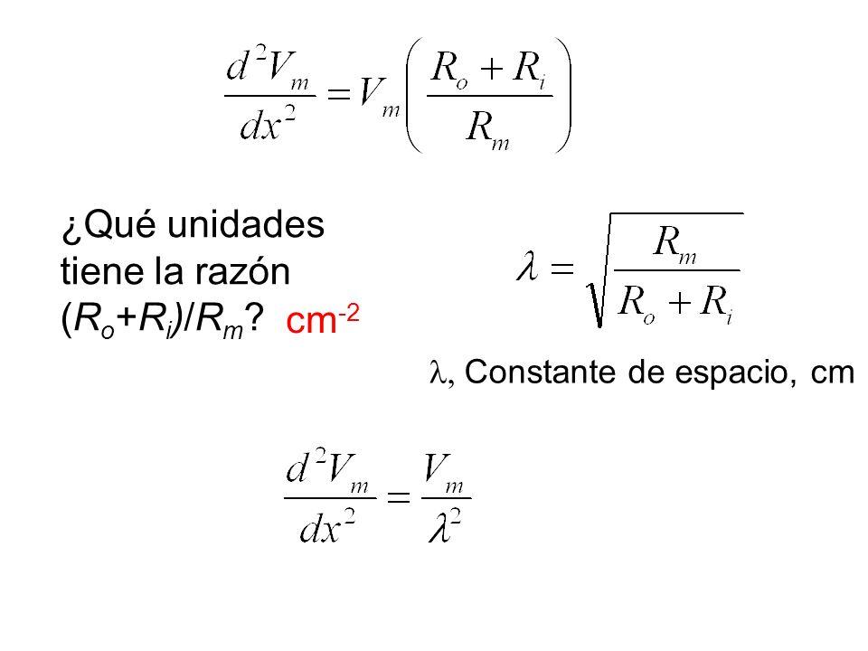 ¿Qué unidades tiene la razón (Ro+Ri)/Rm
