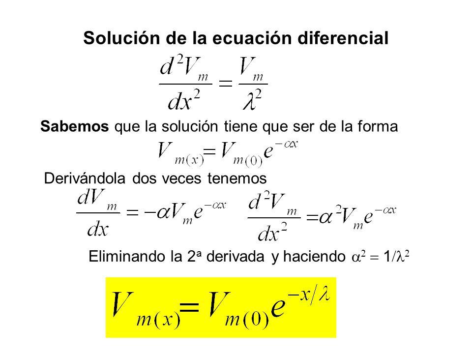 Solución de la ecuación diferencial
