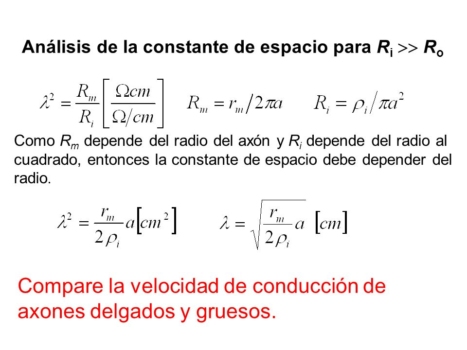 Análisis de la constante de espacio para Ri  Ro