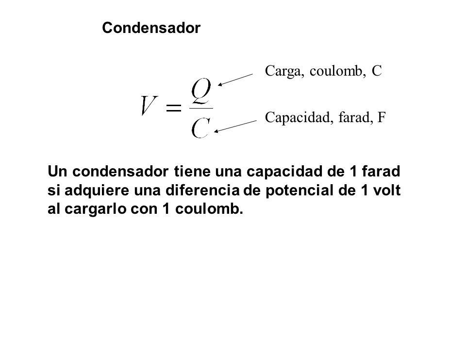Condensador Carga, coulomb, C. Capacidad, farad, F.